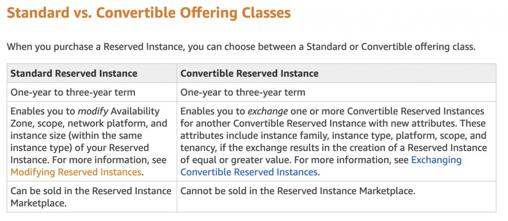 RI standard vs convertible